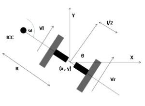 immagine 2